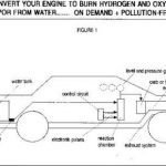 water powered car plans